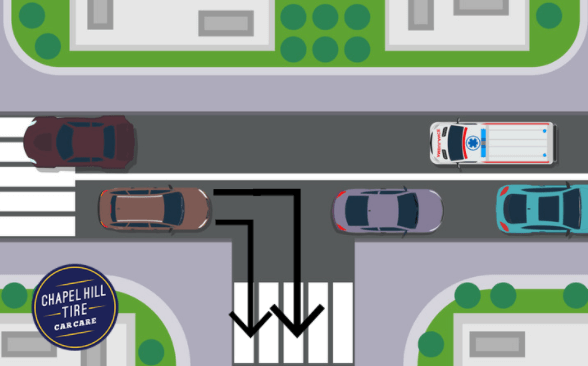 Illustration of tires moving in a right turn